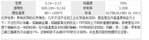 FEP波纹管产品说明