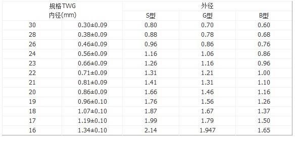 PFA绝缘套管规格表