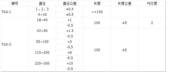 PTFE棒材规格表